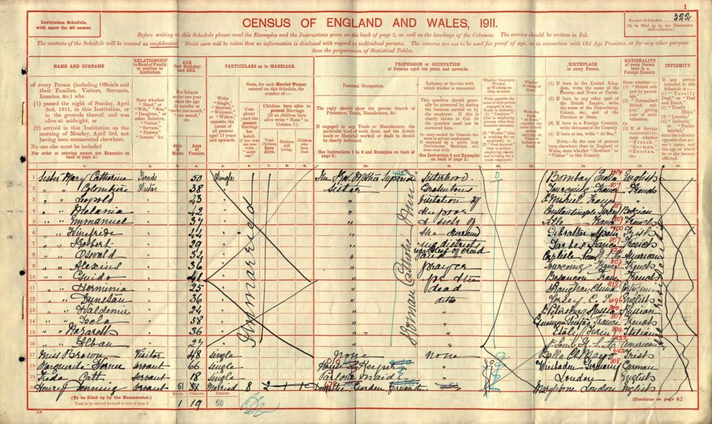 Census from 1911 listing sisters from the Helpers of the Holy Souls